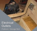 bed frame electrical outlets